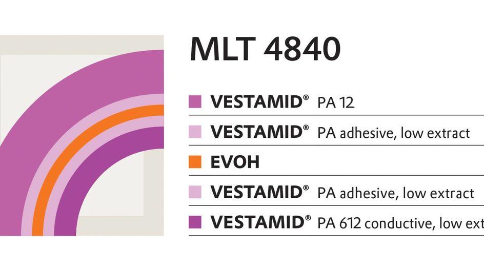 Das neue Mehrschichtrohrsystem MLT 4840 mit einer VESTAMID® PA-612-Innenschicht kombiniert gute Leitfähigkeit und geringe Auswaschung auch bei alkoholhaltigen Kraftstoffen mit guter Verarbeitbarkeit und günstigen Systemkosten.